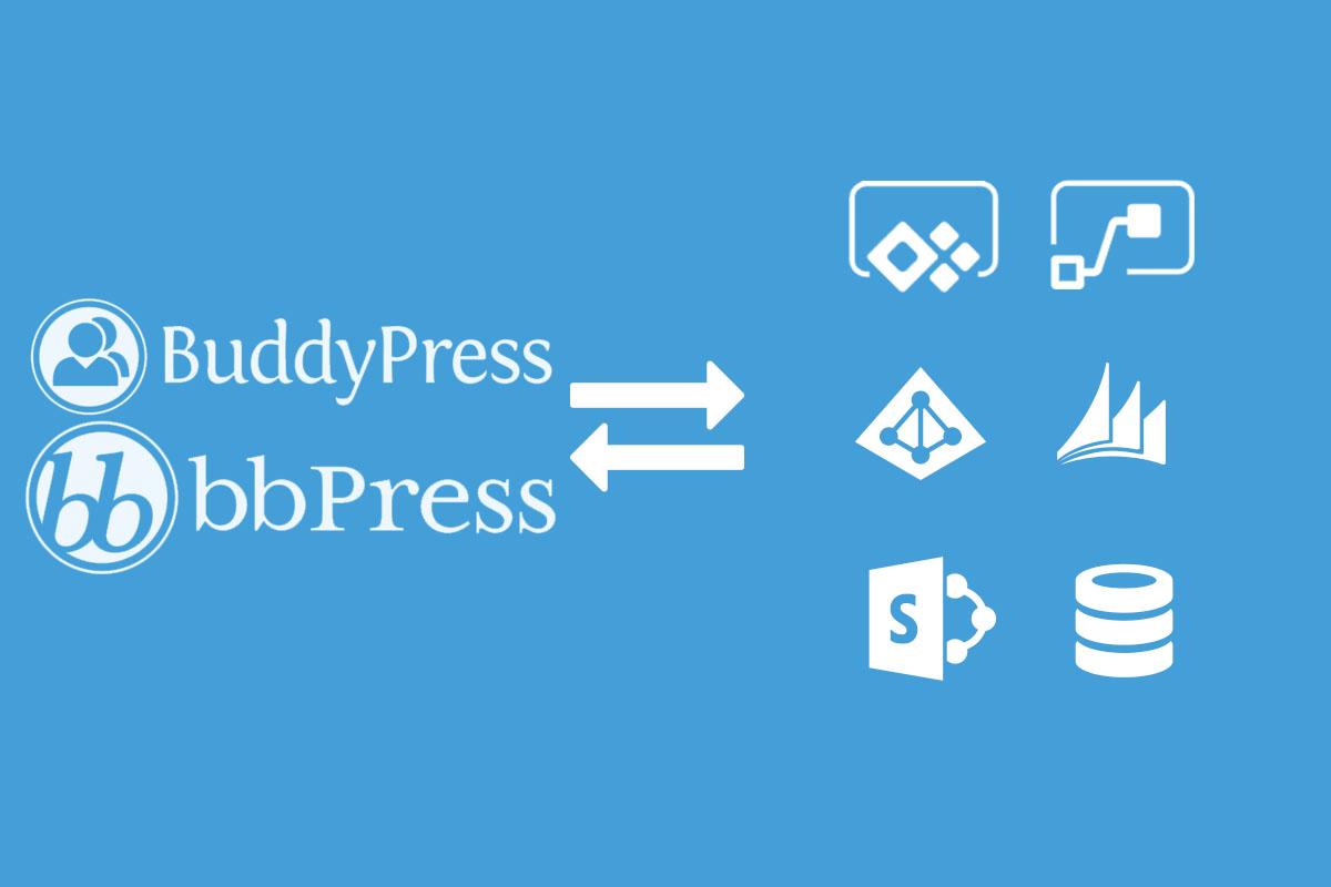 Webhooks And REST API Manager – BuddyPress